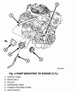 What Is The Easiest Way To Change My Power Steering Pump