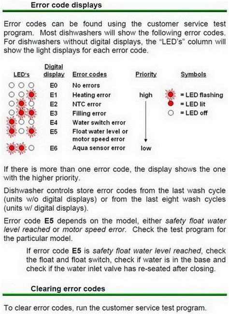 dishwasher light codes dishwasher flashing light error codes