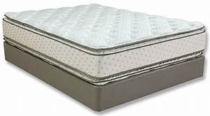 Two sided mattress in greenville sc greenville mattress for Dual pillow top mattress