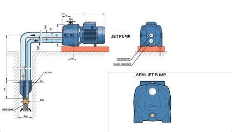 pompa air shimizu semi perbedaan pompa jet dan semi jet news gudang pompa