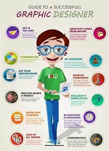 Guide To A Successfull Graphic Designer  Infografia