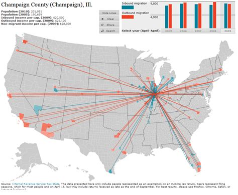 Chemjobber: Migration patterns within the United States ...