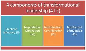 Reasons Why Transformational Leadership is Important for ...