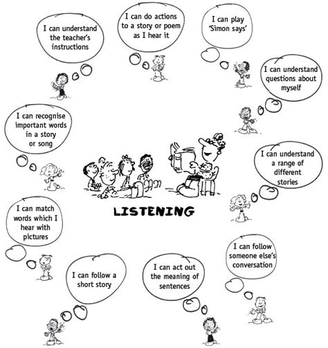 17 Best Images Of Active Listening Activities Worksheets  Someone Like You Adele, Listening
