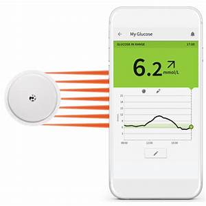 Freestyle Librelink App  Track Your Glucose