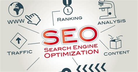 Search Engine Optimisation Specialist by Single Page Websites Are They Or Bad For Seo Sej