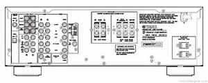 Yamaha Dsp-ax430 - Manual - Audio Video Amplifier