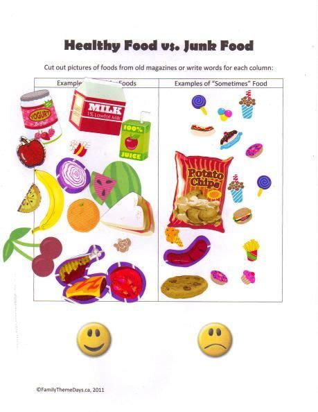 healthy food vs junk food chart use stickers or 135 | abe92c43fac264203b3a9b088adde264