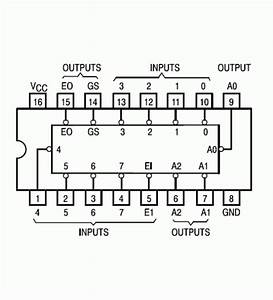 74148 Ic Line Priority Encoder
