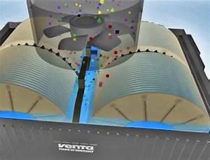 Luftbefeuchter Selber Bauen : luftbefeuchtung und luftreinigung ohne filter probleme ~ A.2002-acura-tl-radio.info Haus und Dekorationen