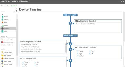 Syxsense Announces Service Desk Launchpad Allowing
