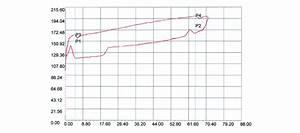 Bogenlänge Einer Kurve Berechnen : was ist der kraftquotient einer gasfeder ~ Themetempest.com Abrechnung