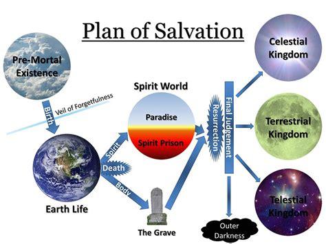 spirit world  day saints wikipedia