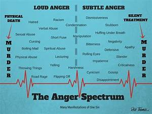 Anger Issues Symptoms Seen By Counselors As Complicated But Treatable