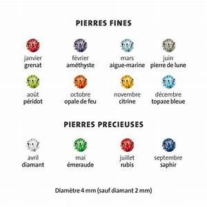 Pierre Precieuse Bleue : mikado pendentif newborn pierre pr cieuse argent ~ Melissatoandfro.com Idées de Décoration