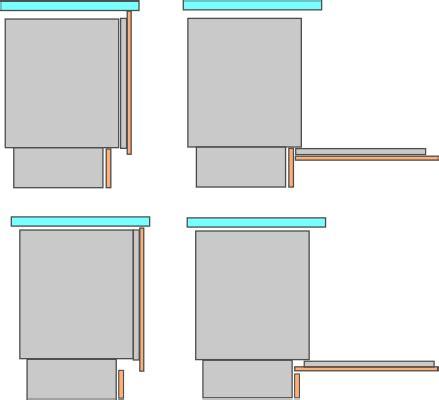 cuisine sans poign馥 avis amazing charmant montage plan de travail cuisine lave vaisselle totalement intgrable dans cuisine ikea with montage plan de travail ikea