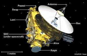 BBC NEWS | Science/Nature | Mission guide: New Horizons