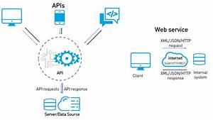 Deploying Image Classification Model In Azure As A Web