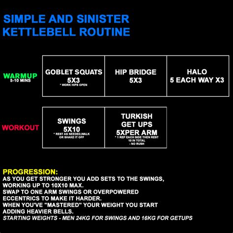sinister simple kettlebell reddit workout routines right workouts comments easy plan training discover