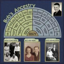 Family Tree Scrapbook Layout Idea