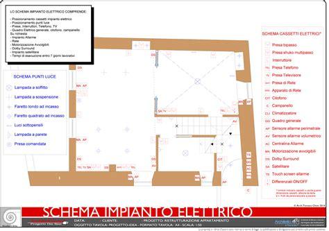 Disegno Impianto Elettrico Appartamento by Schema Impianto Elettrico Tavola Tecnica Di Approfondimento