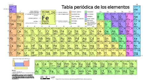 Periodic Table Large-es-updated-2018.svg