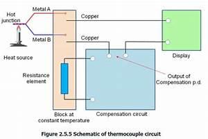 What Is Temperature Sensor