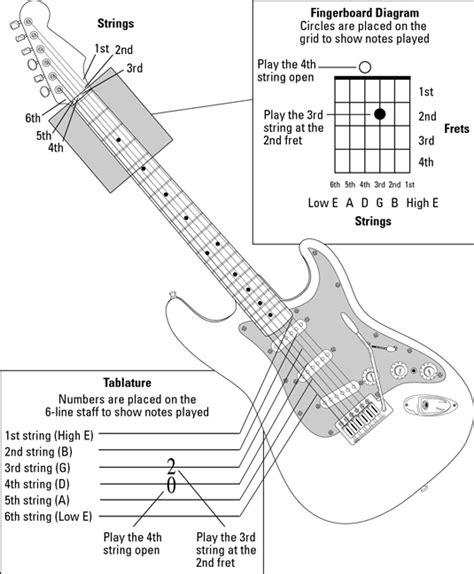 find guitar string notes   guitar