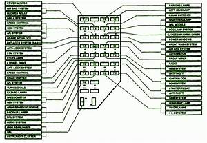 93 Ranger Fuse Box Diagram