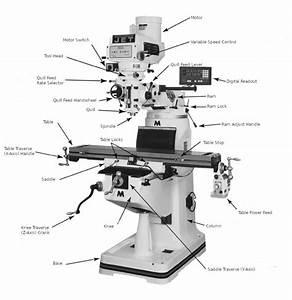 Lathe  U0026 Mill Nomenclature