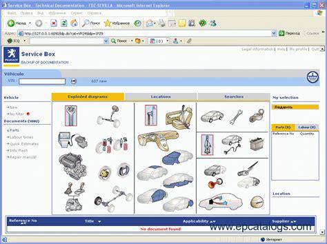 Peugeot Parts by Peugeot Sbox Parts And Repair