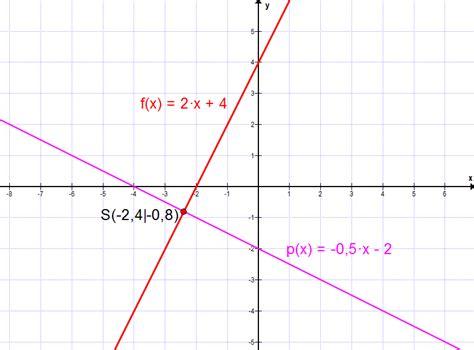 mathe  schnittpunkt von zwei linearen graphen