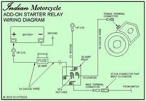 Indian Motorcycle Chieftain Wiring Diagram