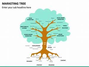 Marketing Tree Powerpoint Template