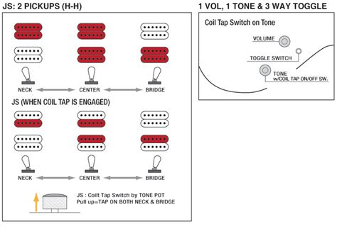 ibanez wiring wiring diagram and schematics