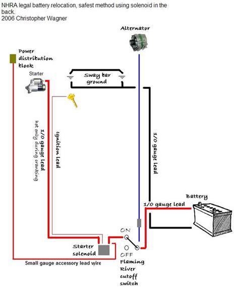 Powermaster One Wire Alternator Hook Question Mustang