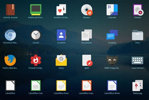 Everything You Wanted To Know About Zorin Os 12