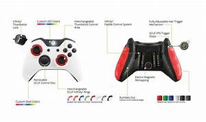 Take Your Gaming To A New Level With The Scuf Infinity1