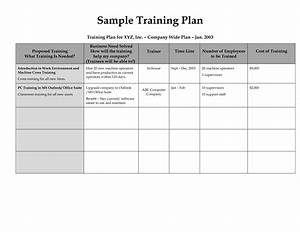 free printable employee training plan template for ms word With training package template