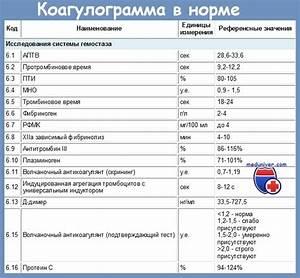 Лечение нижних конечностей при диабете 2 типа