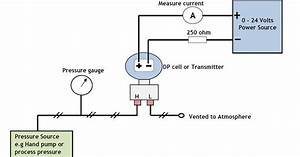 How To Calibrate Your Dp Transmitter