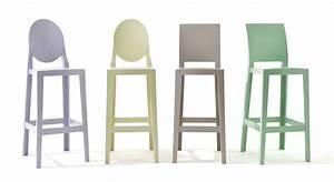 Chaises Cuisine Hauteur 63 Cm : chaise de cuisine hauteur cm avec galerie avec chaise de cuisine hauteur 65 cm photo alfarami ~ Teatrodelosmanantiales.com Idées de Décoration
