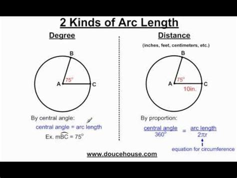 Finding Arc Length Of A Circle Youtube