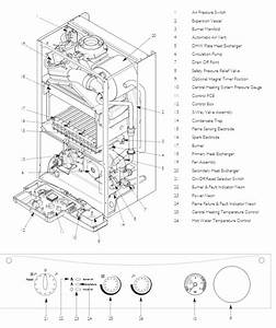 Boiler Manuals  Main Combi 24he Manual Products