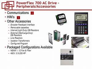 Course   W 53 Powerflex Ac Drives