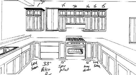 sketch kitchen design the kitchen update the new york times 2288