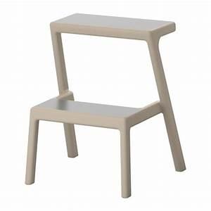 MÄSTERBY Step stool IKEA