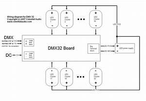 32 Channel Dmx Led Dimmer