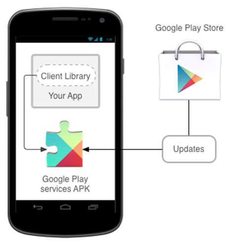 play apk free for android mobile part 2 maps api xamarin