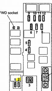 2012 subaru impreza fuse box imageresizertoolcom With subaru impreza wrc besides subaru legacy fuse box diagram additionally